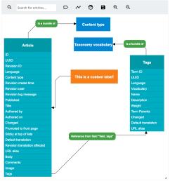 entity relationship diagram screenshot [ 1497 x 1619 Pixel ]