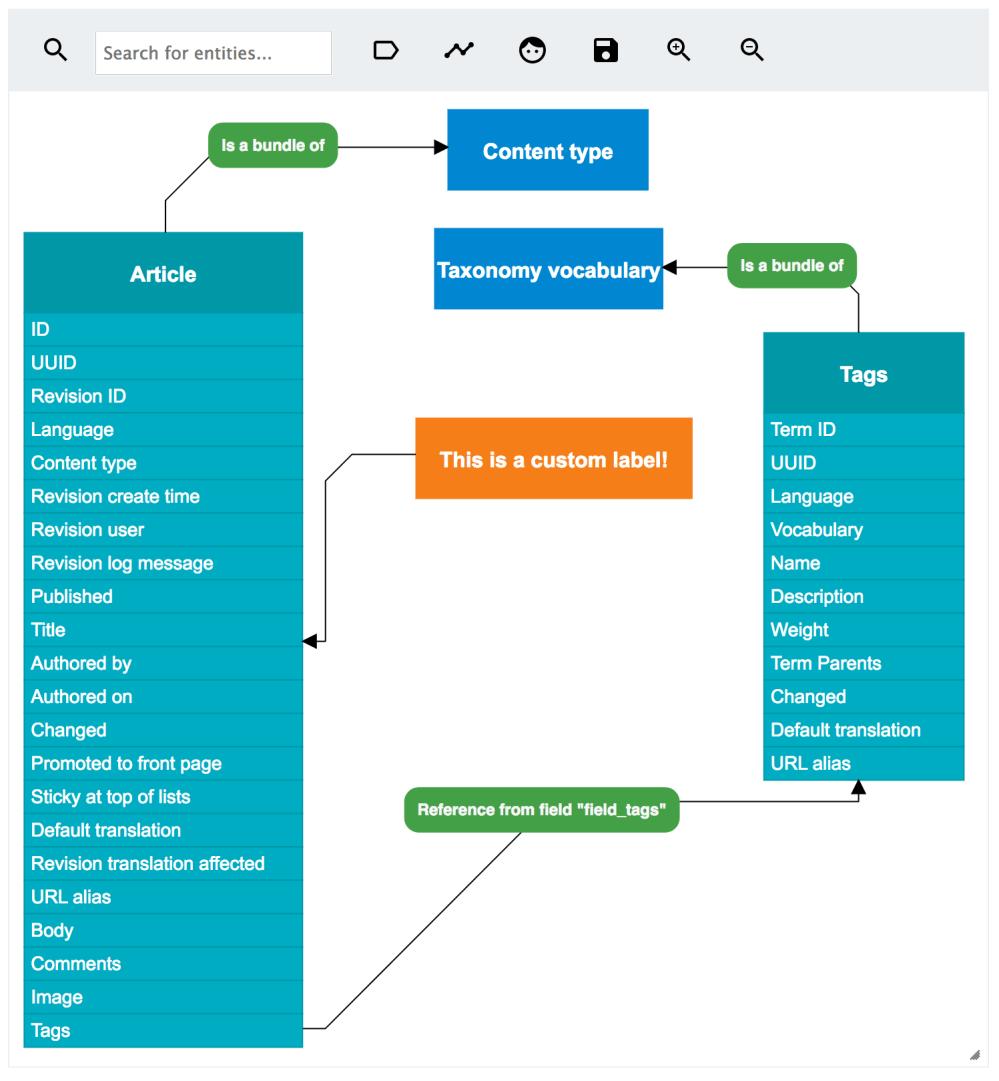 medium resolution of entity relationship diagram screenshot