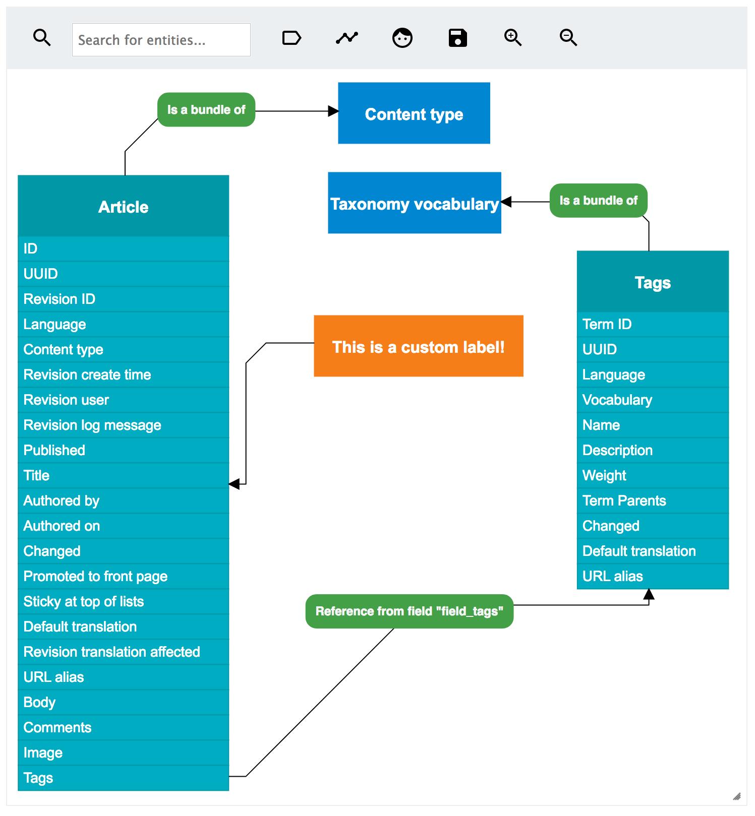 hight resolution of entity relationship diagram screenshot