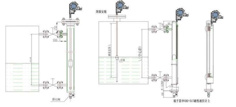 Magnetostrictive Level Transmitters|Supplier-Sino-Instrument