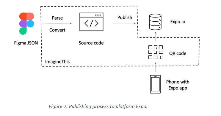 fig2publishingprocess.JPG