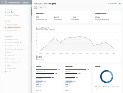 Now available: Live event insights