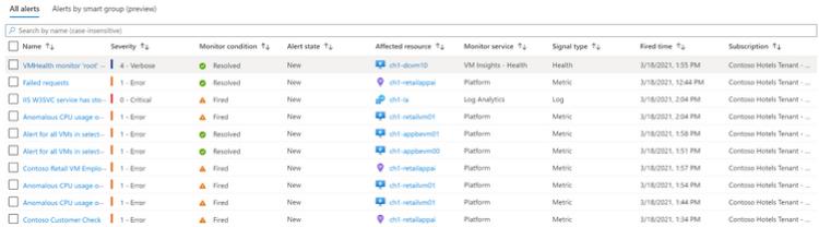 Azure Monitor Alert Dashboard