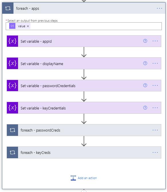 ForEach apps loop