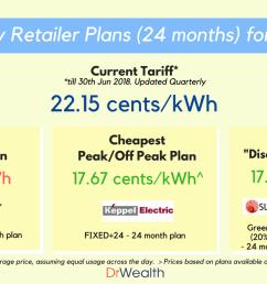 electrical plan estimate [ 1267 x 663 Pixel ]