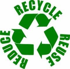 My Waste Reducing Buys
