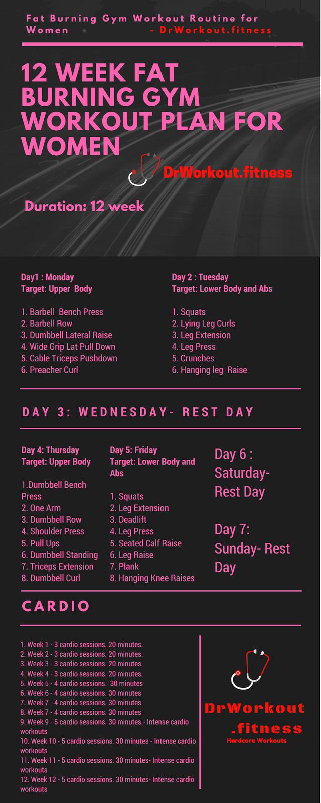fat loss gym workout