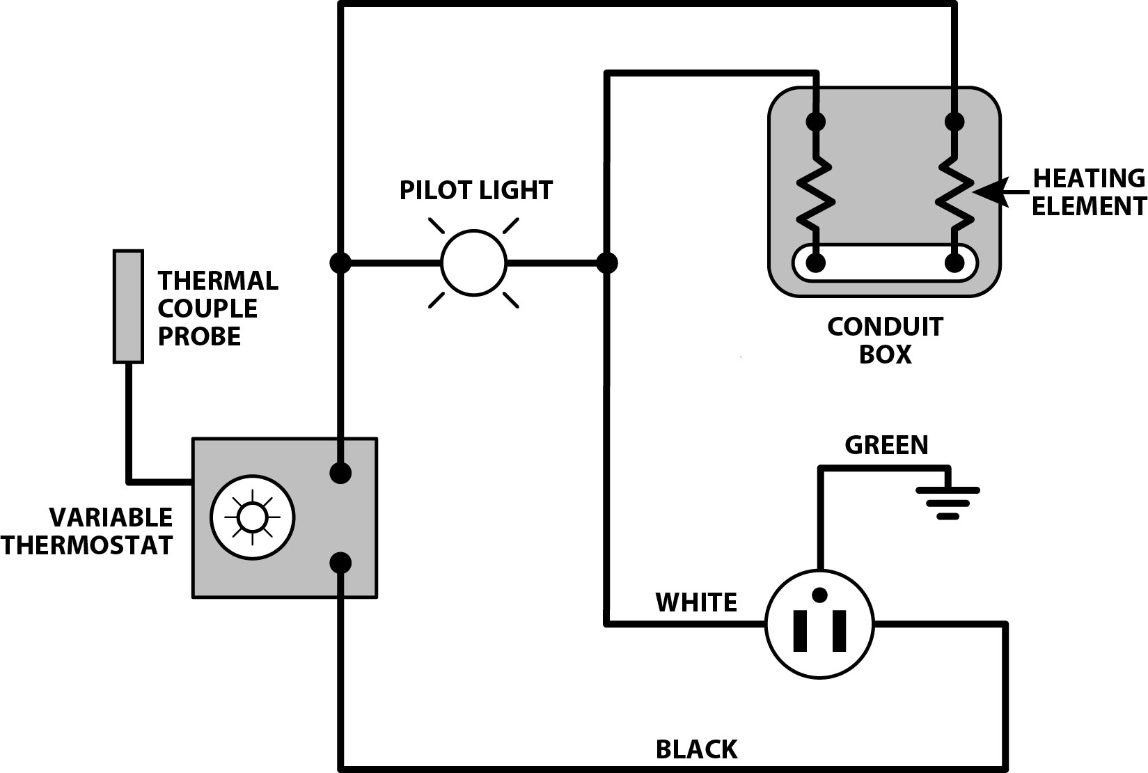 Wiring Diagram For A Dryer Heating Element