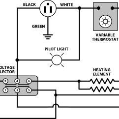 2 Wire Stove Plug Wiring Diagram 2003 Ford F150 Lariat Radio Type Rod Ovens Phoenix International