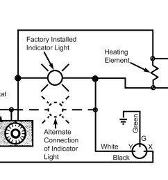 240v stove wiring diagram wiring library 3 wire 240v wiring type 100fx portable flux ovens phoenix [ 1308 x 763 Pixel ]