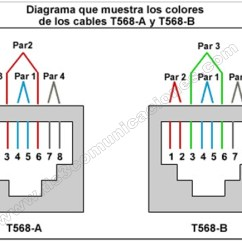 T568b Color Diagram House With People Inside Conector Jack Cat. 5e Y Cat 6 Satra