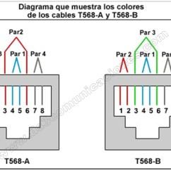 T568b Color Diagram Parts Of A Volcano Conector Jack Cat. 5e Y Cat 6 Satra