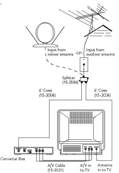 digital stream technology, Inc. ( digital stream converter