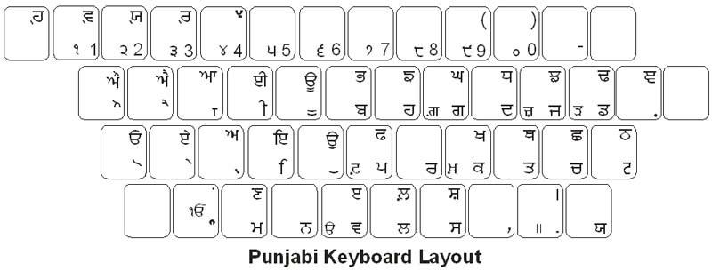 Punjabi font keyboard download