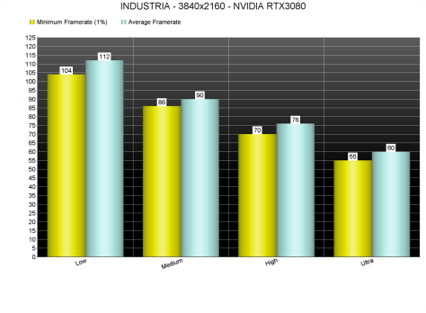 INDUSTRIA GPU benchmarks-6