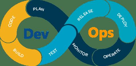 Projet au forfait Dev-Ops