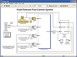 how to create a flow diagram 1987 peterbilt 359 wiring dspace - matlab, simulink, stateflow and targetlink
