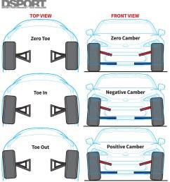 auto alignment diagram best wiring diagram auto alignment diagram [ 1275 x 1408 Pixel ]