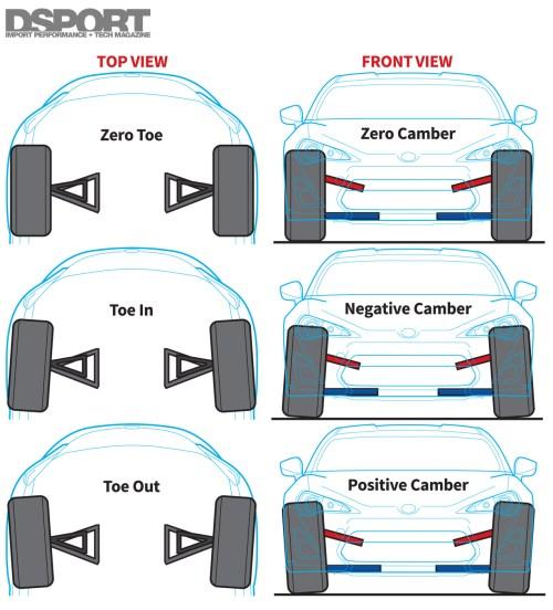 small resolution of auto alignment diagram best wiring diagram auto alignment diagram