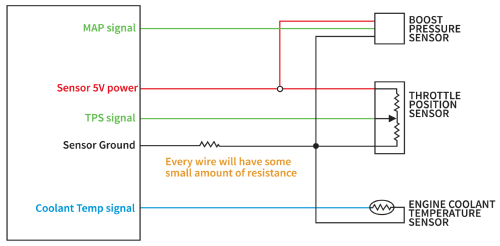 small resolution of 1 ohm of resistance barely affects the total current through our example sensor calculations predict it will change from 0 00050000 amps to 0 00049995 amps