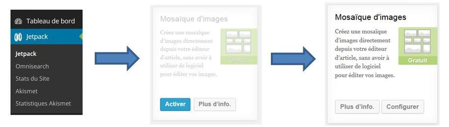Faire une jolie galerie photo avec WordPress