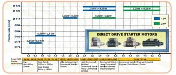 lucas tvs wiper motor wiring diagram 2004 dodge ram d s traders chennai tvs1 jpg