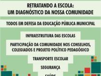 Escolas da rede municipal tem Dia D