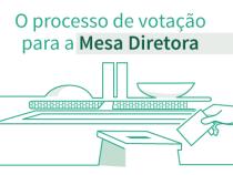 Nova Mesa Diretora da Câmara: eleição em 02 de fevereiro