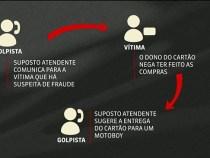 """""""Golpe do Motoboy"""": fraude atinge aposentados e correntistas de bancos"""