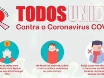 Vitória da Conquista não registra óbito por Covid-19: recuperados 28.730 pacientes