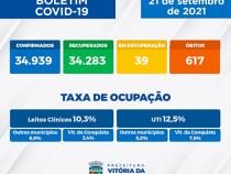 Boletim Covid-19: terça-feira sem óbitos e seis novos casos registrados