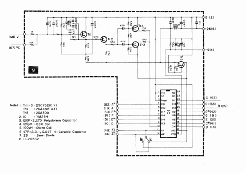 small resolution of reference frequency divider
