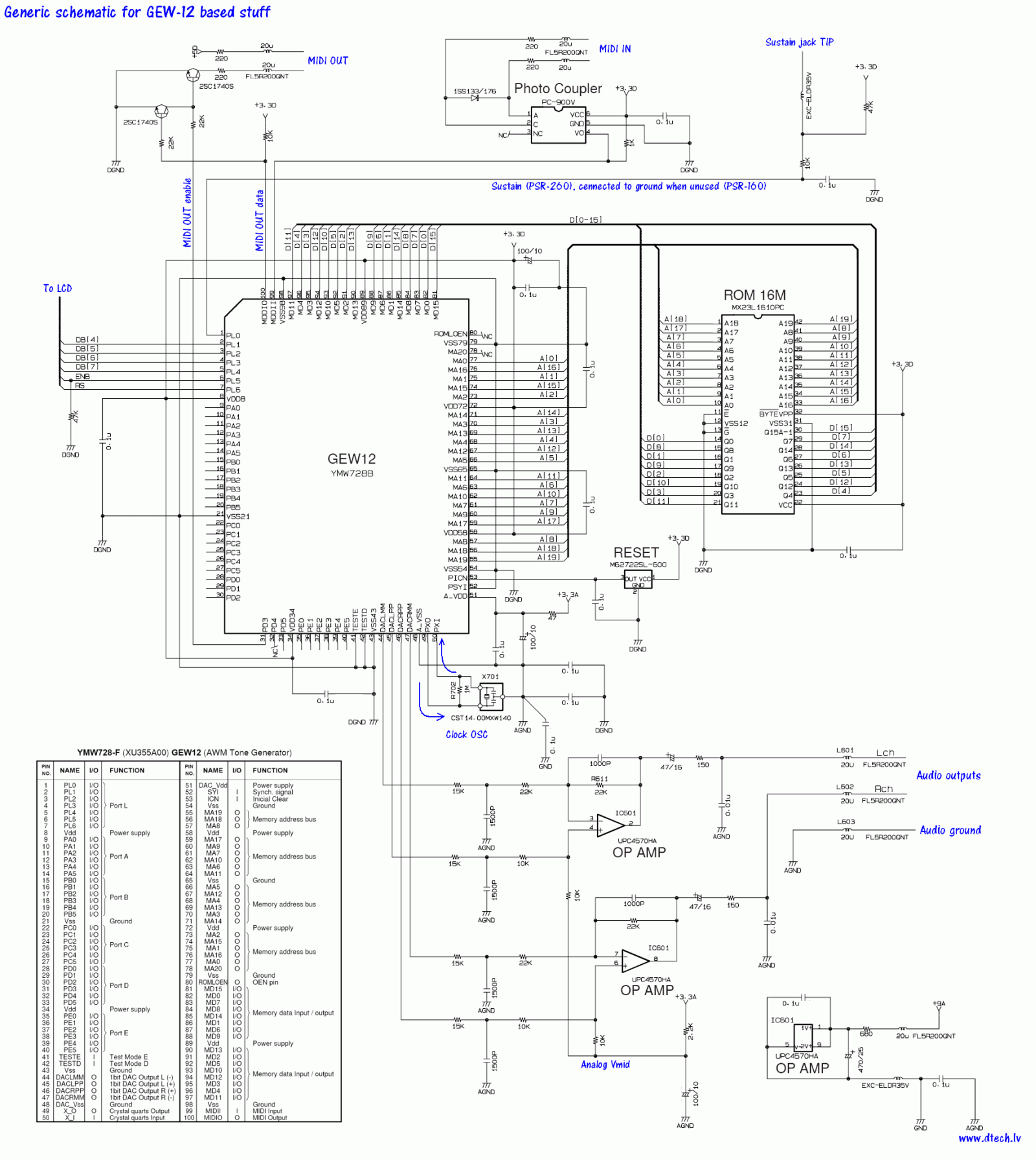 hight resolution of  pinout and generic synth schematic