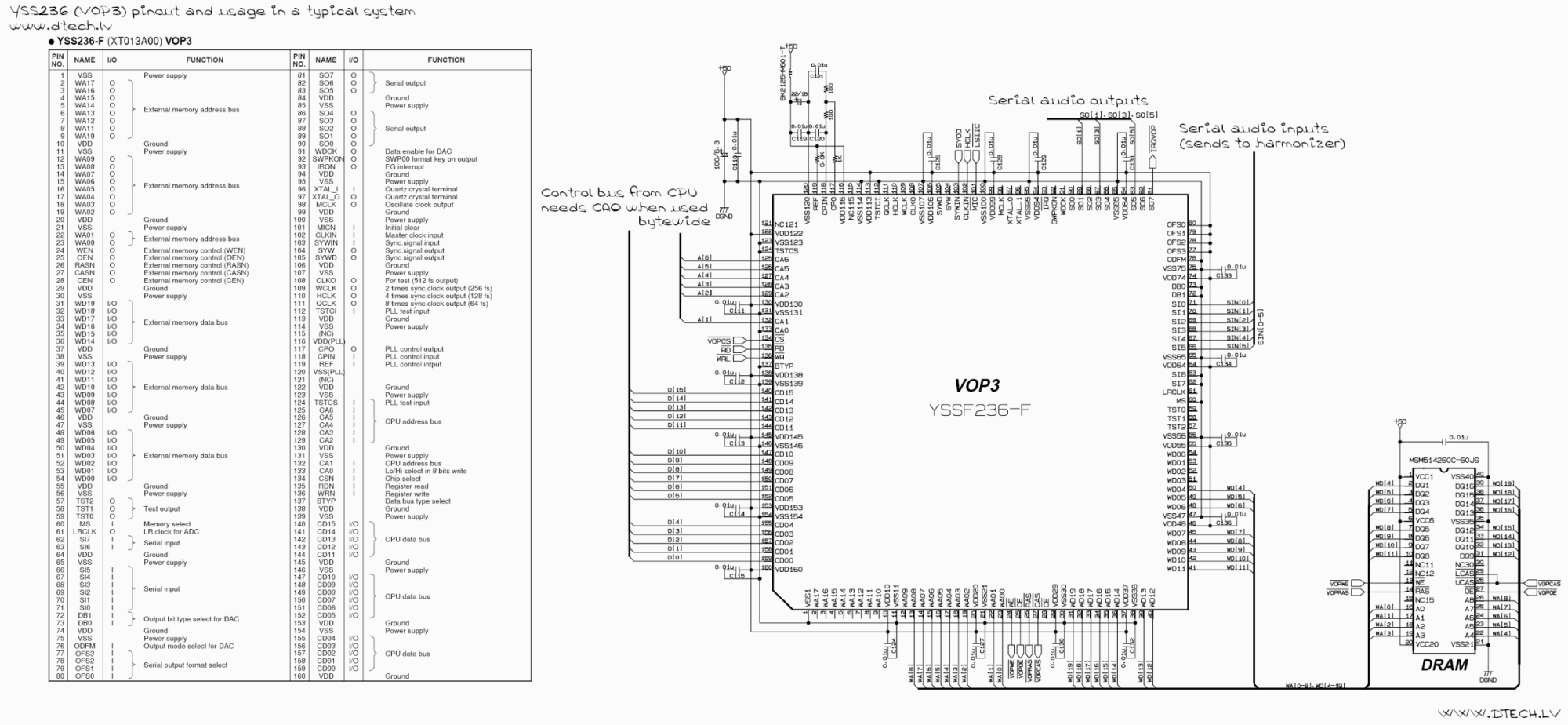 hight resolution of  pinout and schematic