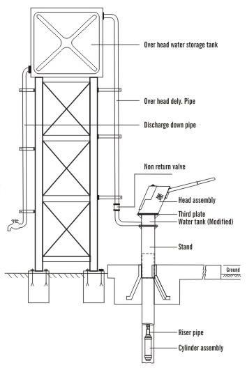 Steel Fabricated, hot dip galvanised suction hand pump