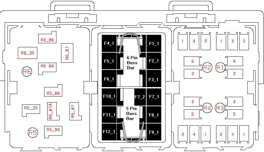 Auxiliary PDB 3