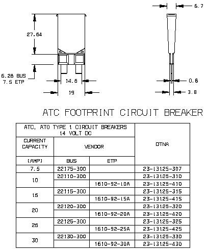 Circuit Breaker #109