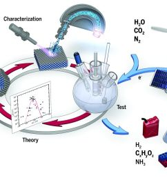 hydrogen power plant diagram [ 1280 x 960 Pixel ]