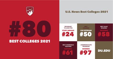 U.S. News 2021 Rankings
