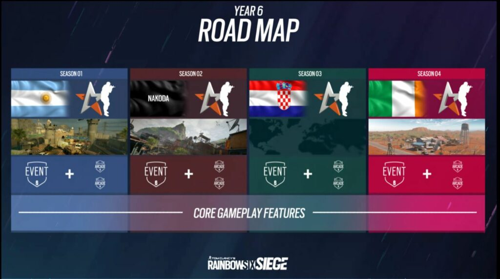 Future of Rainbow Six Siege, Year 6 Roadmap, R6 Year 6 Roadmap