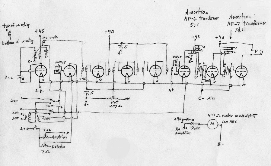 General Instrument Corp Superheterodyne