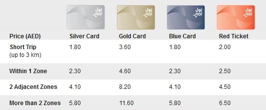 Nol Card Fares