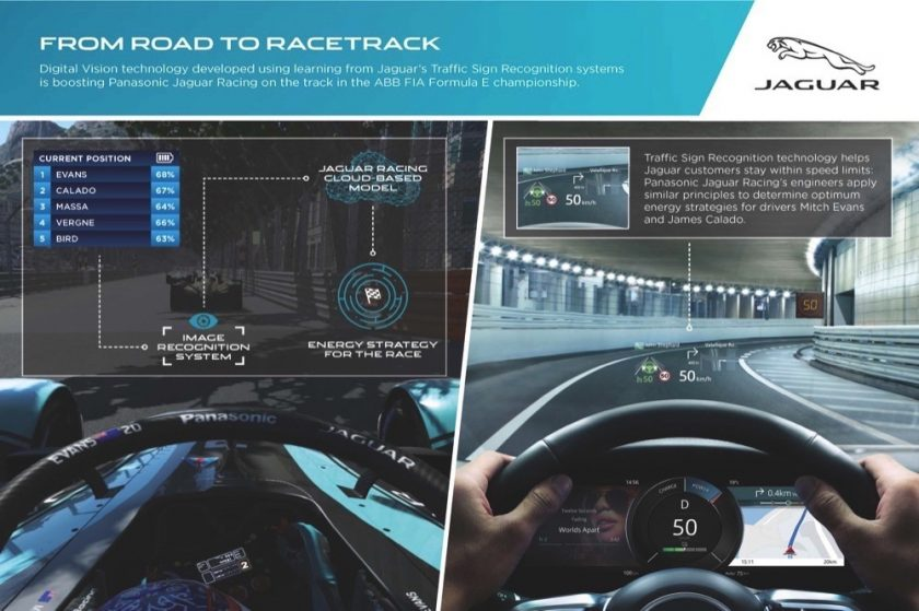 DIGITAL VISION TECHNOLOGY SIGNALS ON-TRACK
