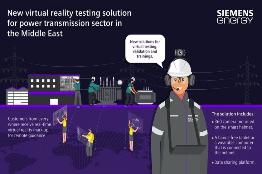 New virtual reality-based testing solution for power transmission