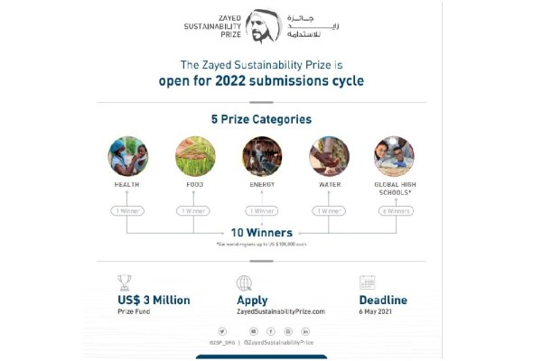 Zayed Sustainability Prize Opens Submissions for 2022 Edition