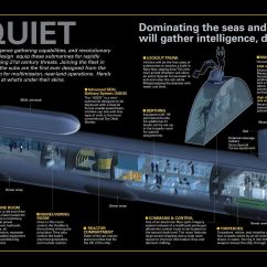 Ohio Class Submarine Diagram Audiovox Vehicle Wiring Diagrams Navy Lays Keel For Newest Submarine, Uss Indiana - Dubois County Free Press