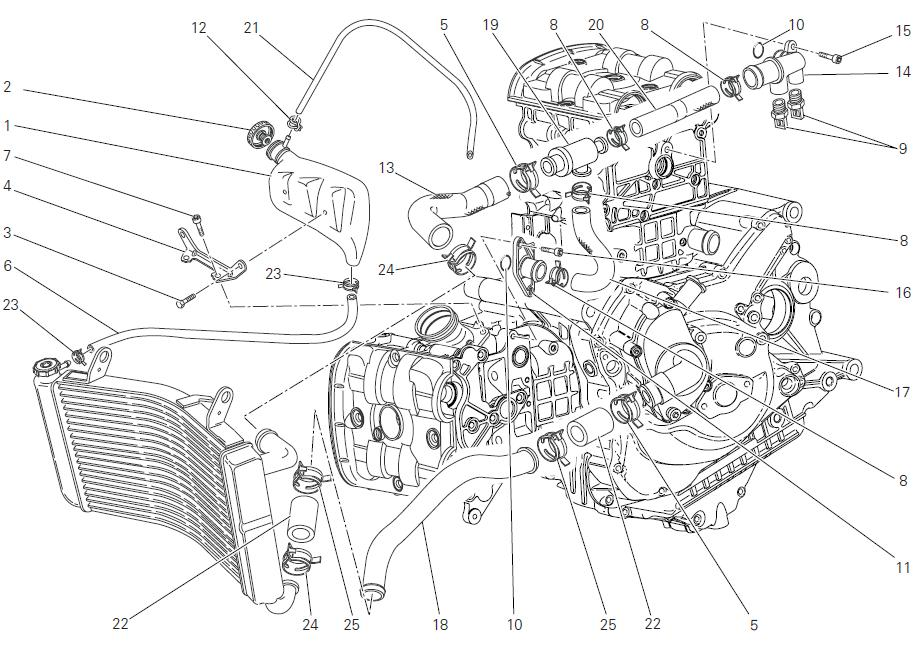 ST4 ST4S 996 thermostat position / engine overheating
