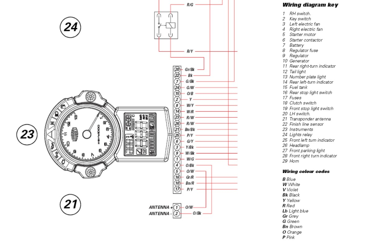 hight resolution of ducati 749 wiring diagram wiring diagram online suzuki tl1000s wiring diagram ducati 999 tail light wiring diagram