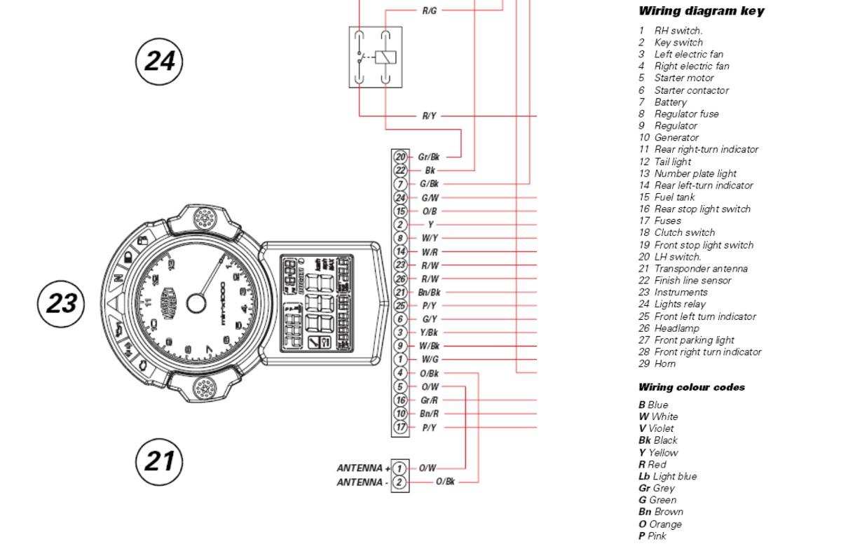 hight resolution of ducati 999 wiring diagram wiring diagram page ducati 749 wiring diagram