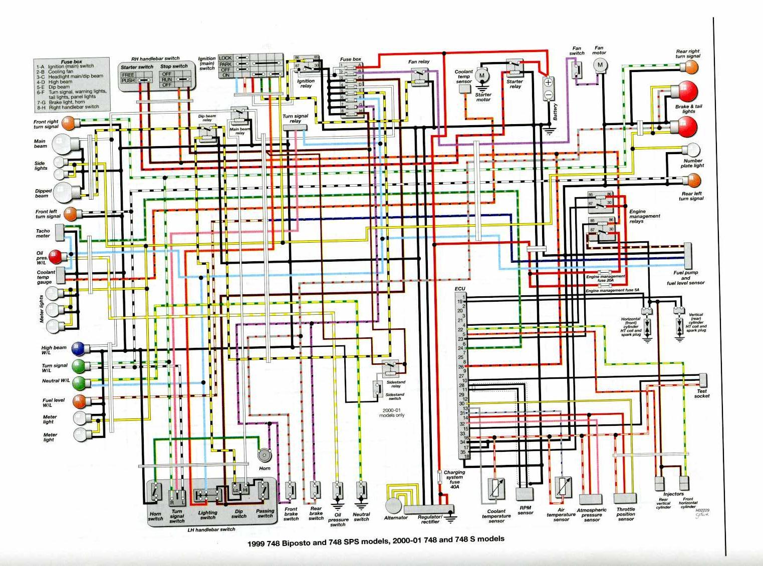American Autowire Wiring Harness Can You Email Fax Link Me A Superbike Wiring Diagram